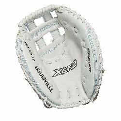 Dual post web Memory foam wrist lining White and Aqua blue Female